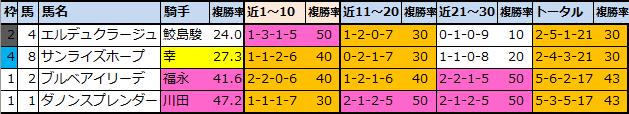 f:id:onix-oniku:20211001154231p:plain