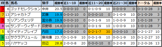 f:id:onix-oniku:20211001154308p:plain
