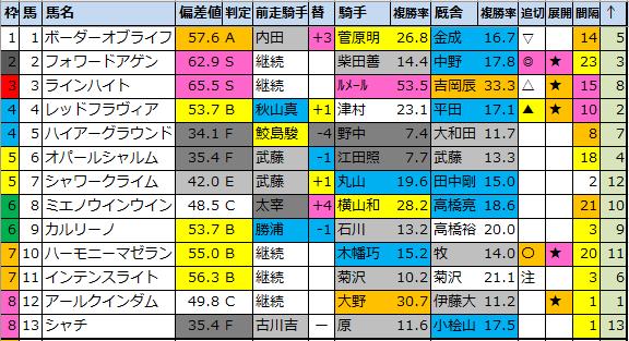 f:id:onix-oniku:20211001164752p:plain