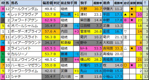 f:id:onix-oniku:20211001165243p:plain