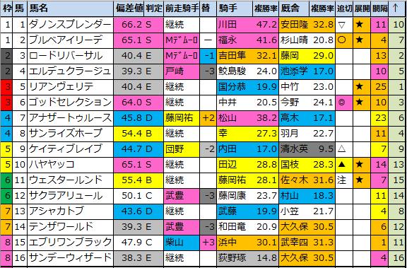 f:id:onix-oniku:20211001170758p:plain