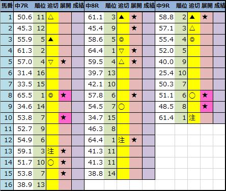 f:id:onix-oniku:20211001181003p:plain