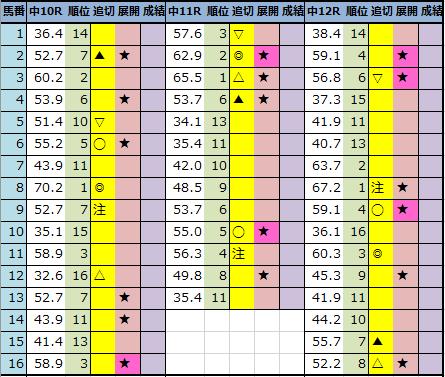 f:id:onix-oniku:20211001181106p:plain