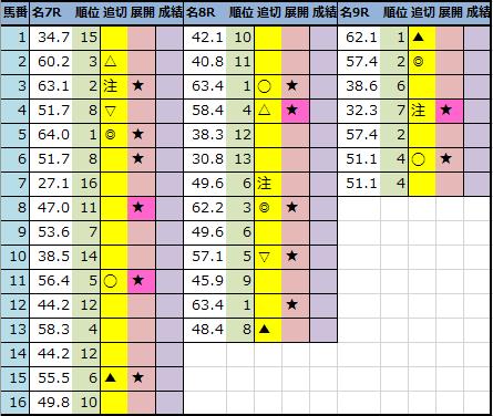 f:id:onix-oniku:20211001181149p:plain