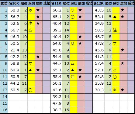 f:id:onix-oniku:20211001181217p:plain