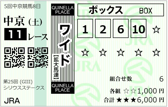 f:id:onix-oniku:20211002080753p:plain
