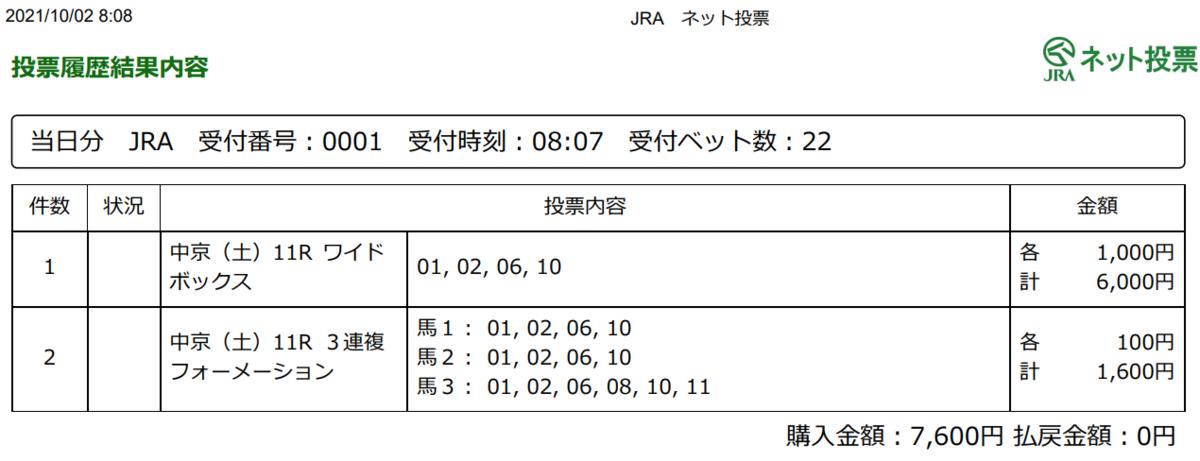 f:id:onix-oniku:20211002080917p:plain