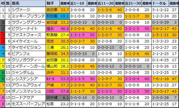 f:id:onix-oniku:20211002111346p:plain