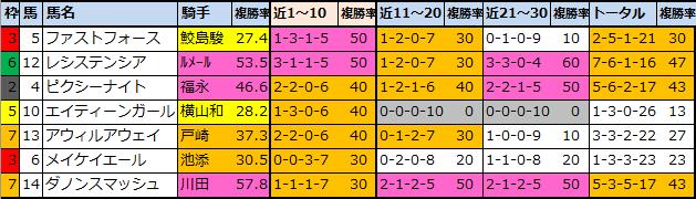 f:id:onix-oniku:20211002111529p:plain