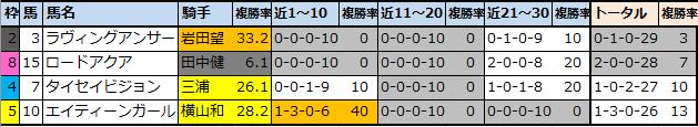 f:id:onix-oniku:20211002111559p:plain