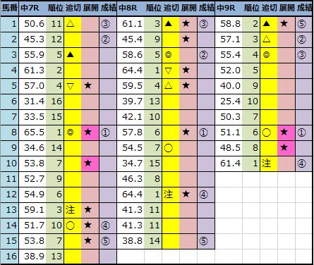 f:id:onix-oniku:20211002145044p:plain