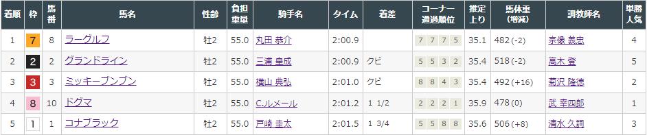 f:id:onix-oniku:20211002145526p:plain