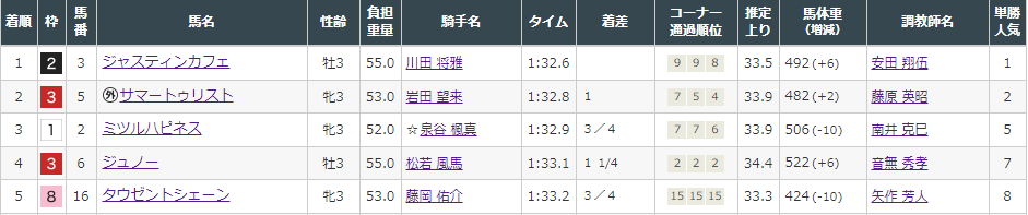 f:id:onix-oniku:20211002145735p:plain