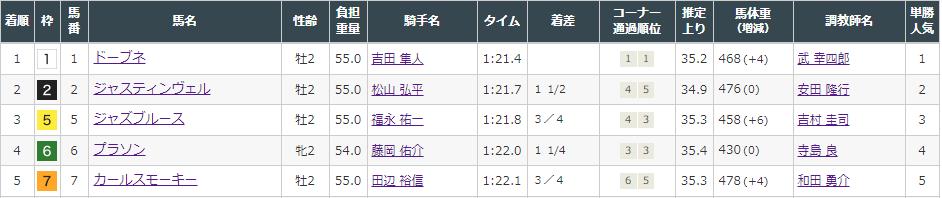 f:id:onix-oniku:20211002150027p:plain