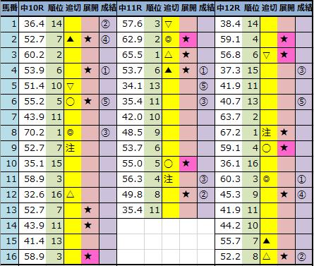 f:id:onix-oniku:20211002164806p:plain