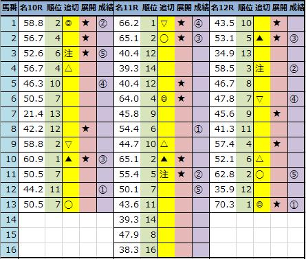f:id:onix-oniku:20211002165139p:plain