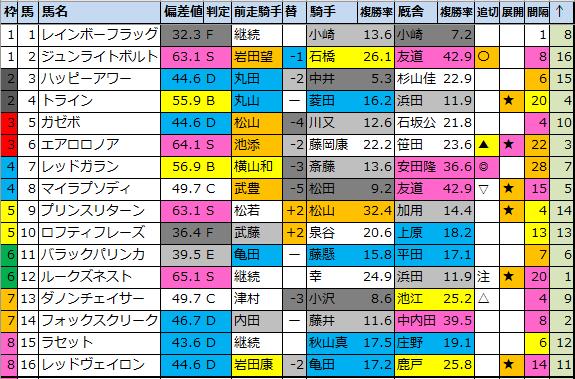 f:id:onix-oniku:20211002175757p:plain