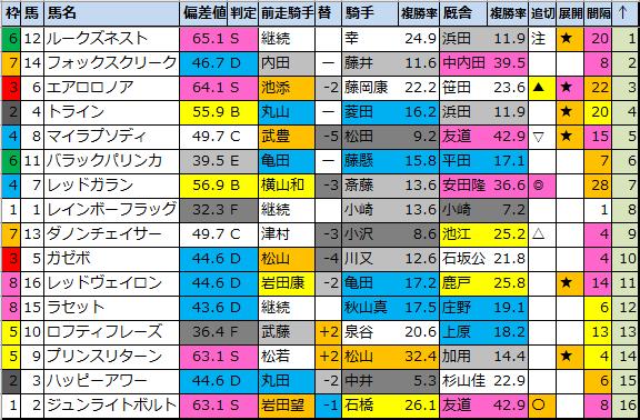 f:id:onix-oniku:20211002180238p:plain