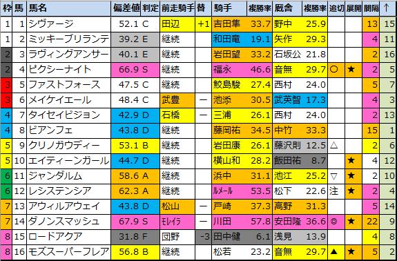 f:id:onix-oniku:20211002182822p:plain