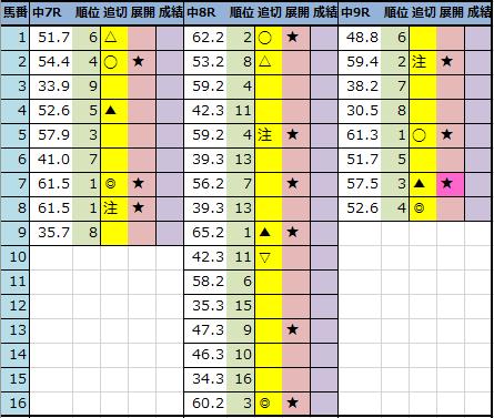 f:id:onix-oniku:20211002192852p:plain