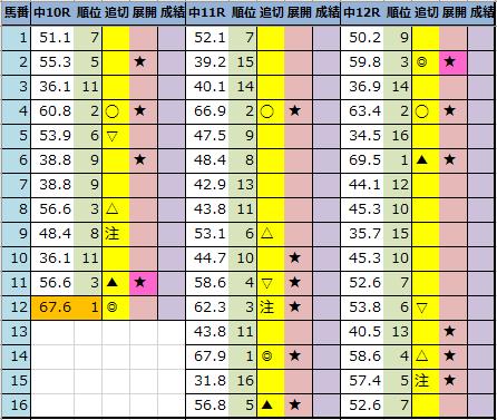 f:id:onix-oniku:20211002192942p:plain