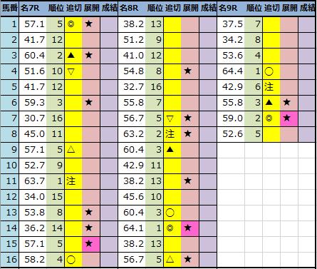 f:id:onix-oniku:20211002193033p:plain