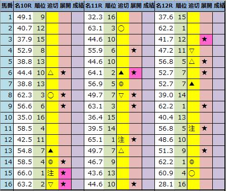 f:id:onix-oniku:20211002193058p:plain