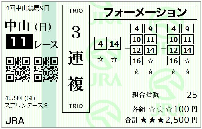 f:id:onix-oniku:20211003082812p:plain