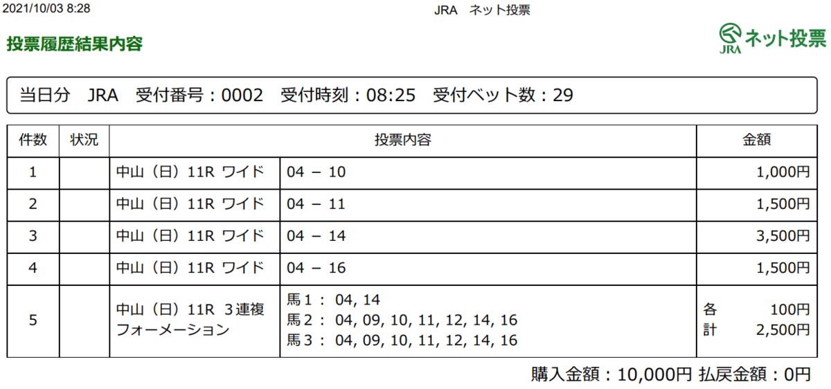f:id:onix-oniku:20211003082854p:plain