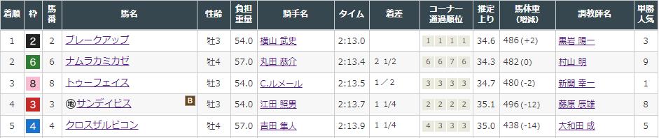 f:id:onix-oniku:20211003140001p:plain