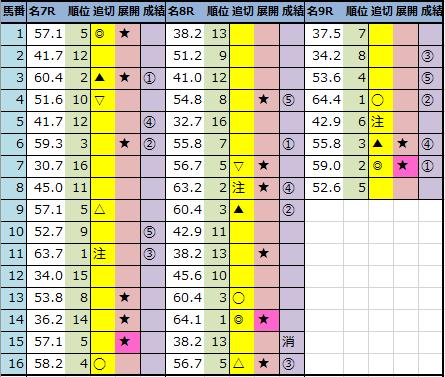 f:id:onix-oniku:20211003142418p:plain