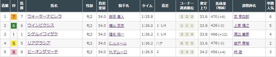 f:id:onix-oniku:20211003143824p:plain