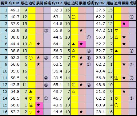 f:id:onix-oniku:20211003162319p:plain