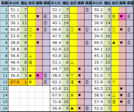 f:id:onix-oniku:20211003164227p:plain