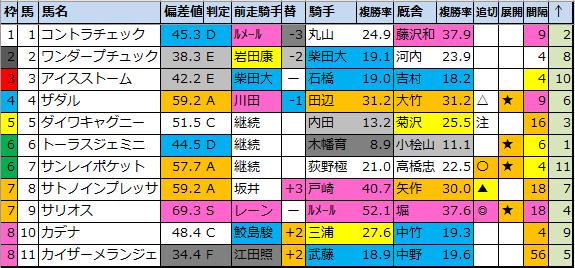 f:id:onix-oniku:20211004194352p:plain