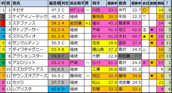 f:id:onix-oniku:20211004194502p:plain