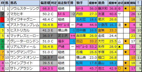 f:id:onix-oniku:20211004194541p:plain