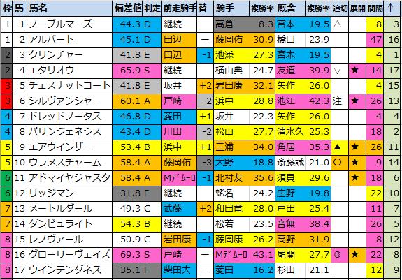 f:id:onix-oniku:20211005102413p:plain