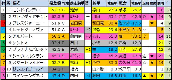 f:id:onix-oniku:20211005102446p:plain