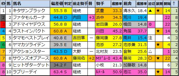 f:id:onix-oniku:20211005102551p:plain