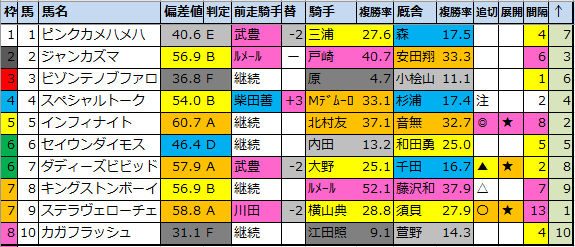 f:id:onix-oniku:20211006110222p:plain