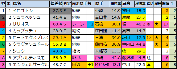 f:id:onix-oniku:20211006110258p:plain