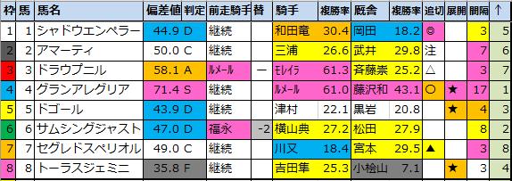 f:id:onix-oniku:20211006110326p:plain