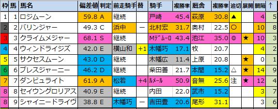f:id:onix-oniku:20211006110437p:plain