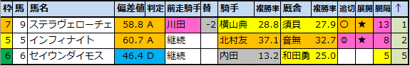 f:id:onix-oniku:20211007143444p:plain