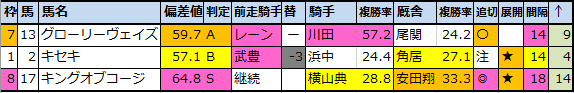 f:id:onix-oniku:20211007154506p:plain