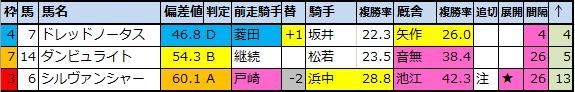 f:id:onix-oniku:20211007154911p:plain