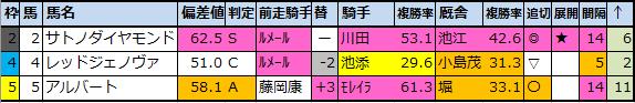 f:id:onix-oniku:20211007155009p:plain