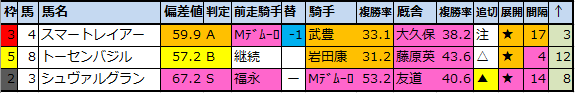 f:id:onix-oniku:20211007155059p:plain