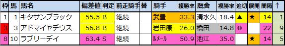 f:id:onix-oniku:20211007155200p:plain